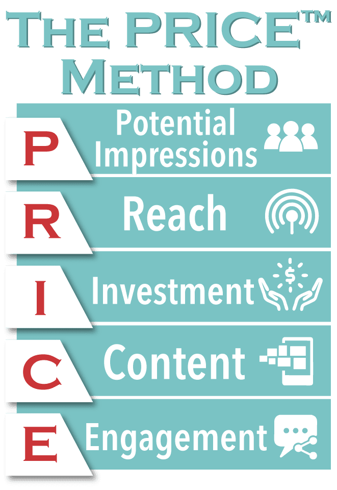 The PRICE™ Method by Businessese: A framework for pricing your sponsored content